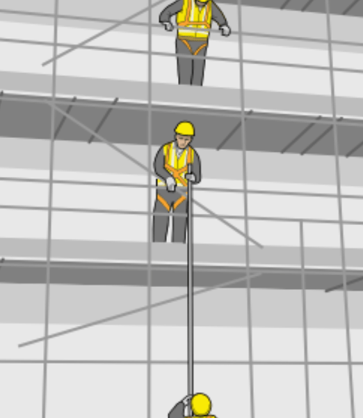 safe handling diagram