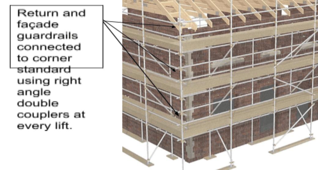 scaffold returns
