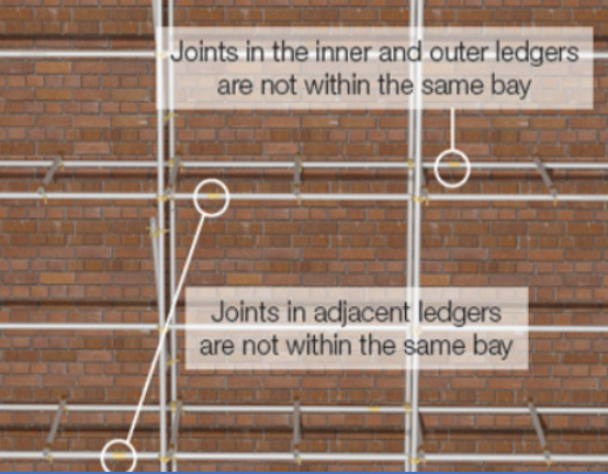 instructional picture on scaffold joints