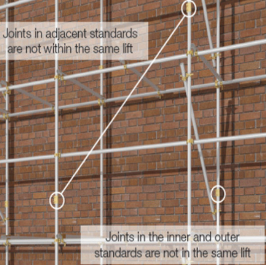 instructions on scaffold joints